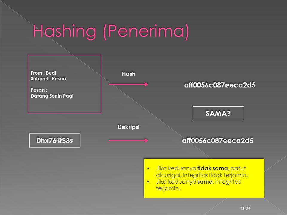 Hashing (Penerima) aff0056c087eeca2d5 SAMA 0hx76@$3s