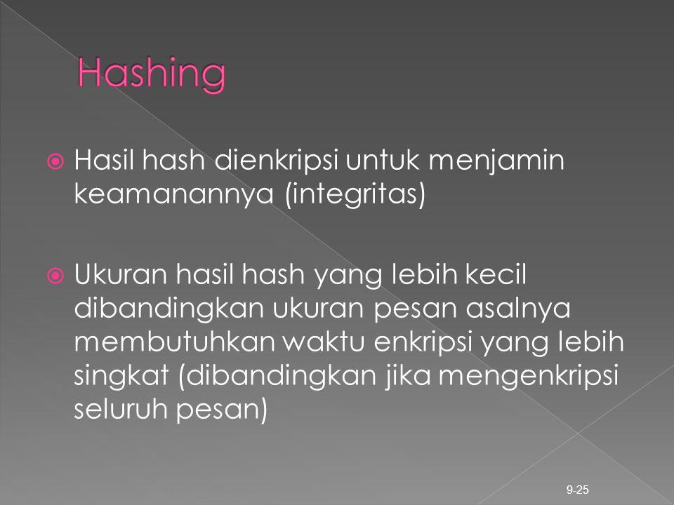 Hashing Hasil hash dienkripsi untuk menjamin keamanannya (integritas)