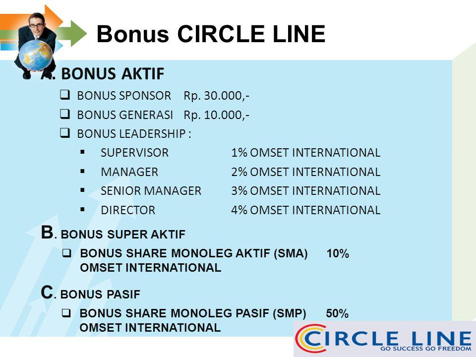 Bonus CIRCLE LINE A. BONUS AKTIF B. BONUS SUPER AKTIF C. BONUS PASIF