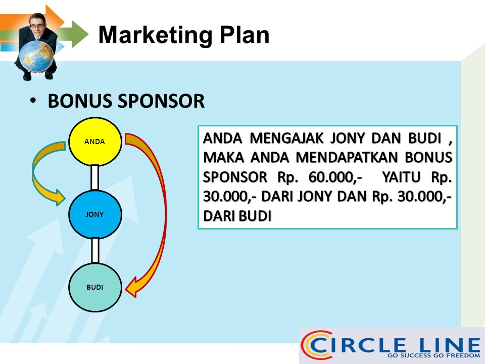 Marketing Plan BONUS SPONSOR