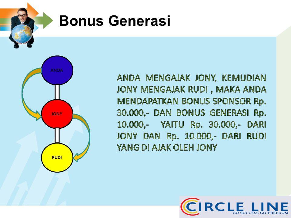 Bonus Generasi ANDA.