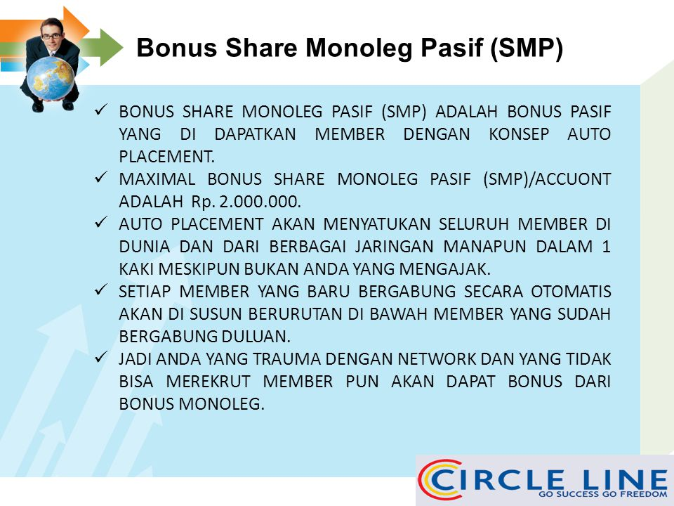 Bonus Share Monoleg Pasif (SMP)