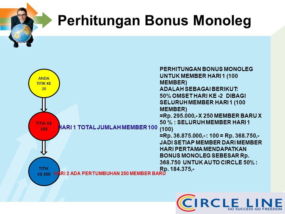 Perhitungan Bonus Monoleg