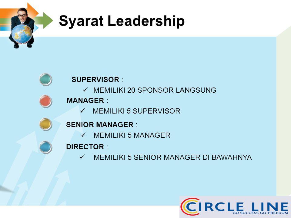 Syarat Leadership SUPERVISOR : MEMILIKI 20 SPONSOR LANGSUNG MANAGER :