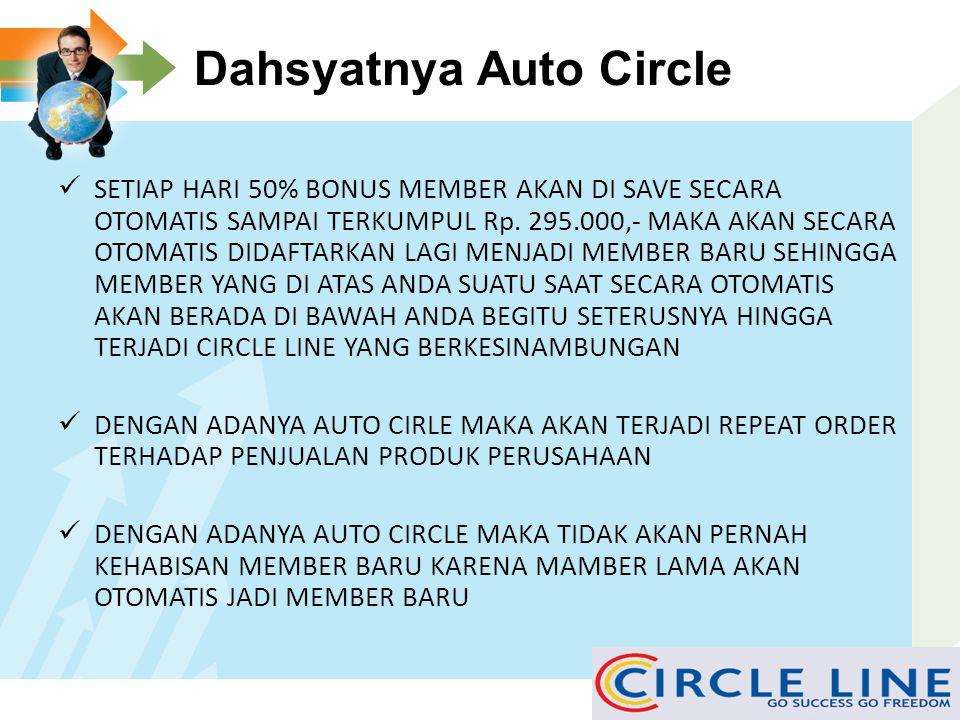 Dahsyatnya Auto Circle