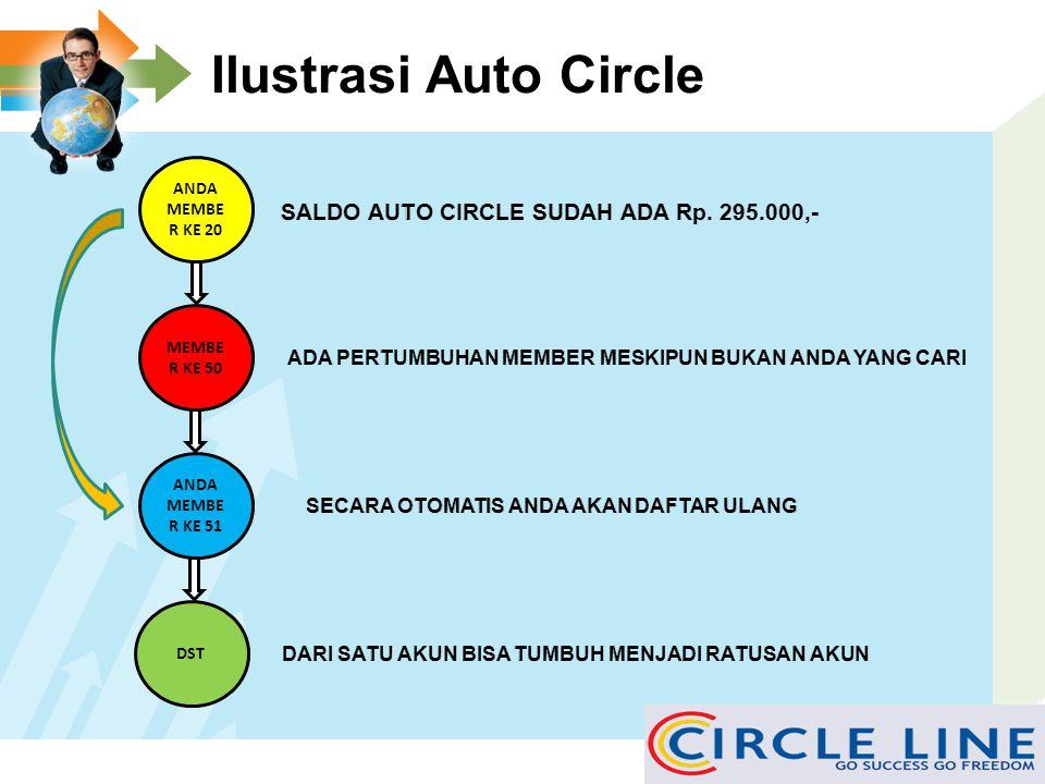 Ilustrasi Auto Circle SALDO AUTO CIRCLE SUDAH ADA Rp. 295.000,-