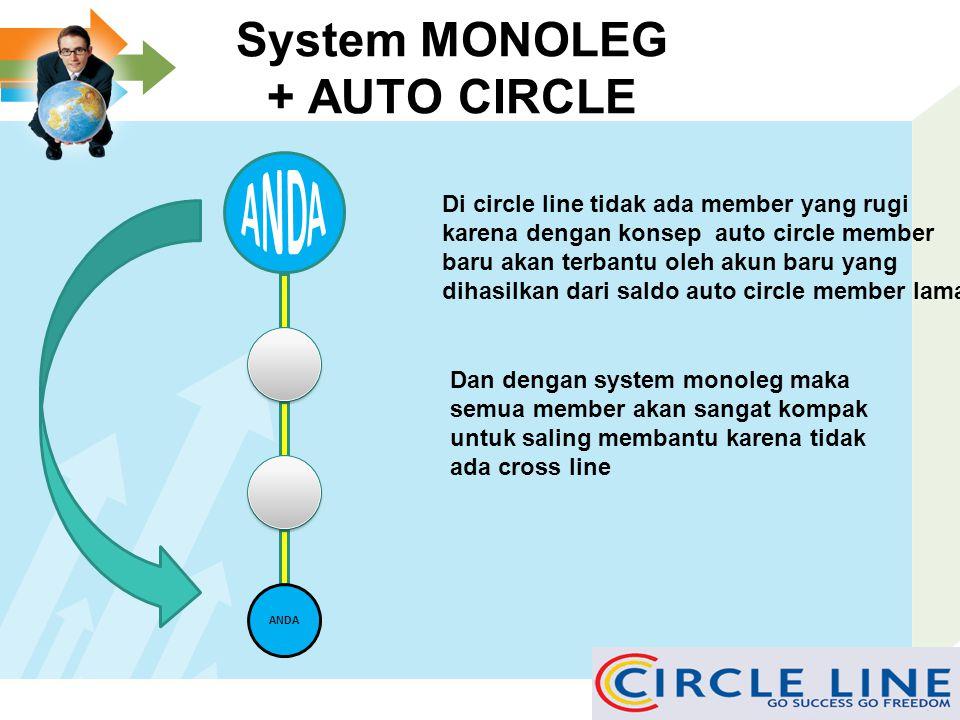 System MONOLEG + AUTO CIRCLE