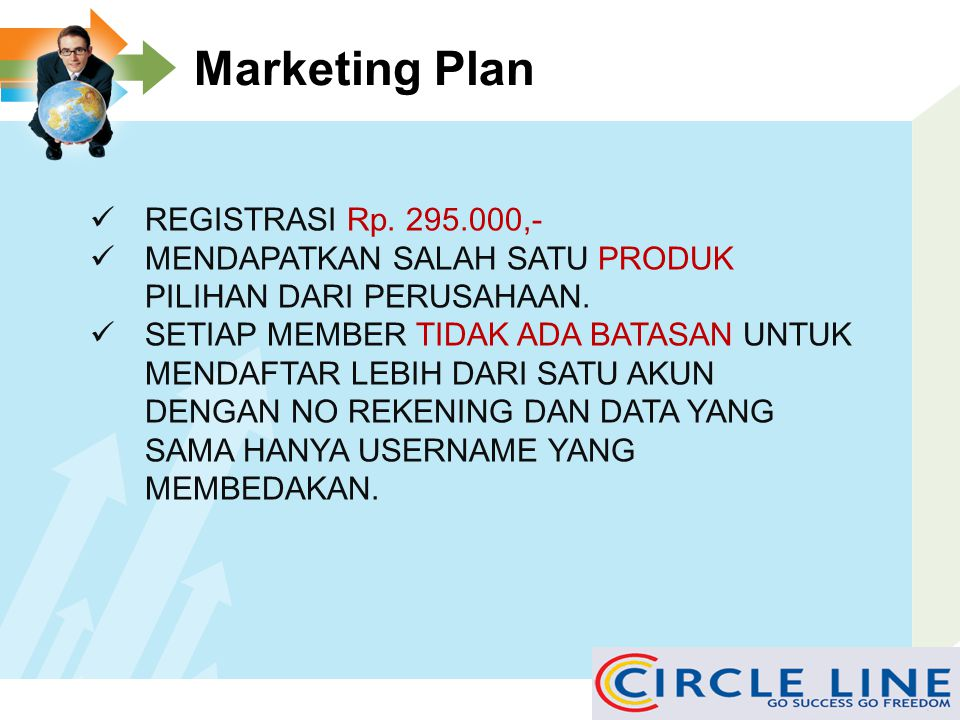 Marketing Plan REGISTRASI Rp. 295.000,-