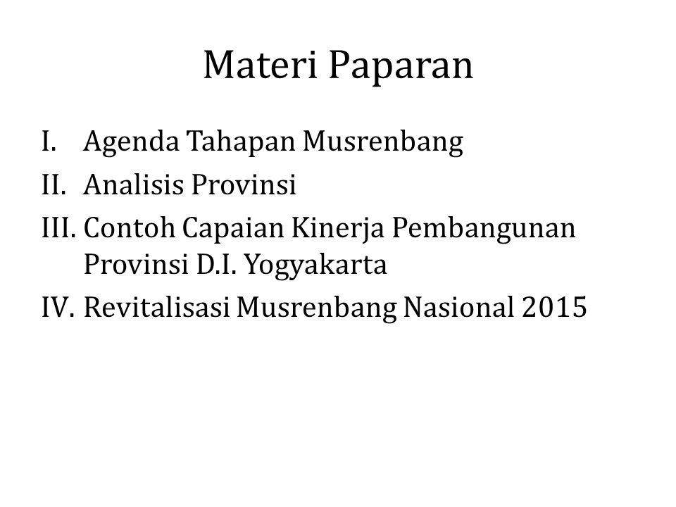 Materi Paparan Agenda Tahapan Musrenbang Analisis Provinsi