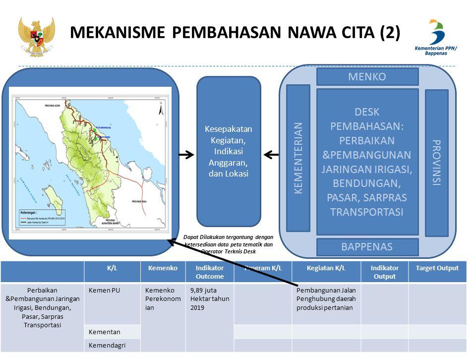 MEKANISME PEMBAHASAN NAWA CITA (2)