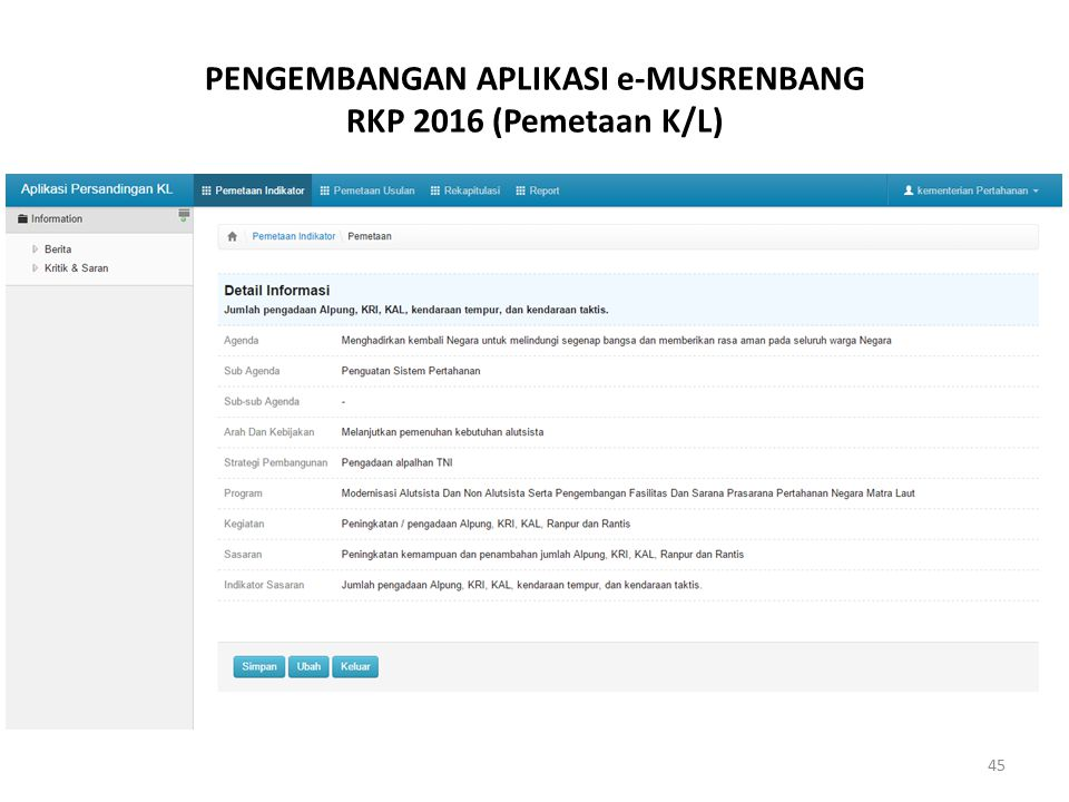 PENGEMBANGAN APLIKASI e-MUSRENBANG RKP 2016 (Pemetaan K/L)