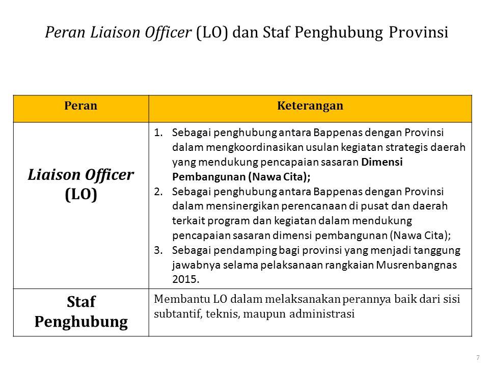 Peran Liaison Officer (LO) dan Staf Penghubung Provinsi