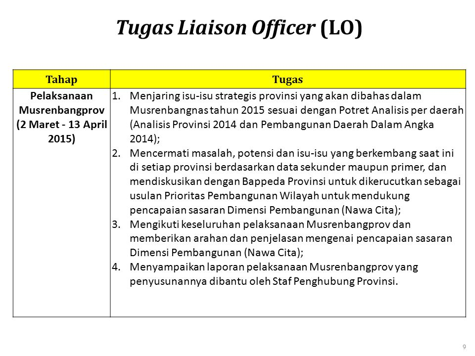 Tugas Liaison Officer (LO)