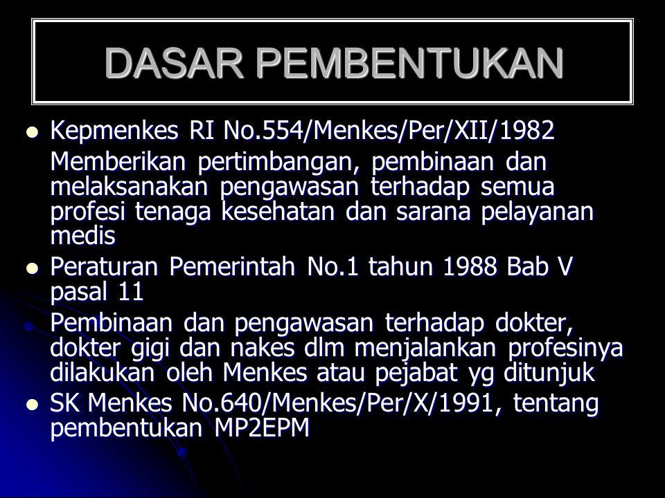 DASAR PEMBENTUKAN Kepmenkes RI No.554/Menkes/Per/XII/1982