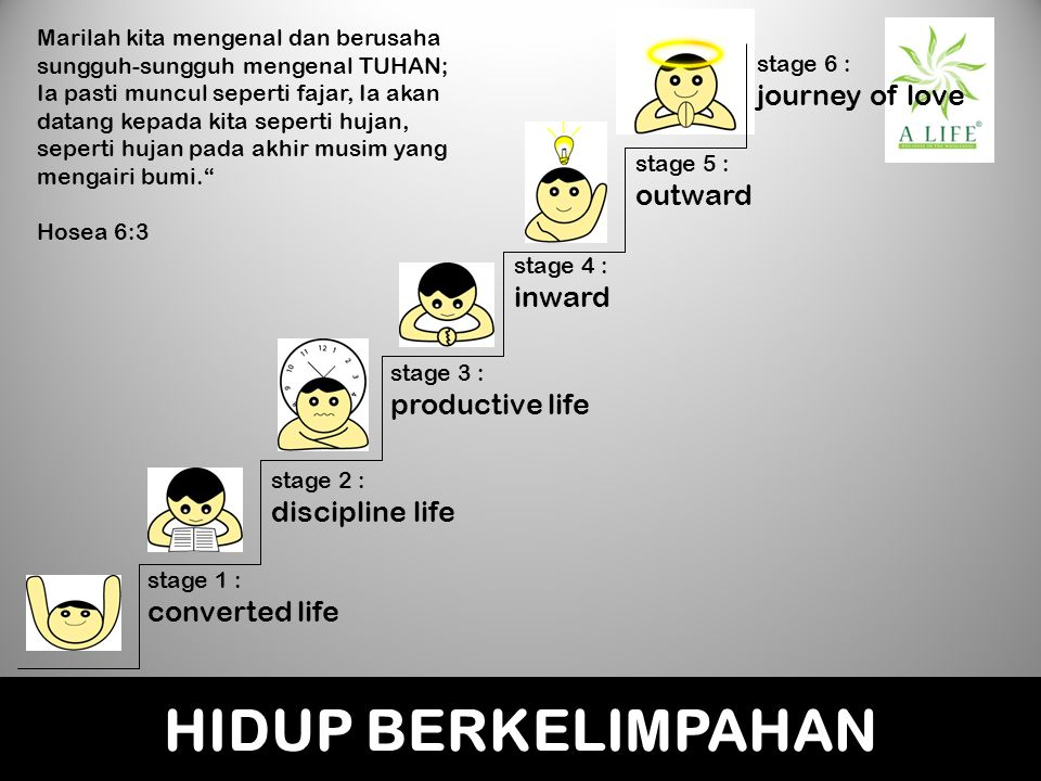 HIDUP BERKELIMPAHAN journey of love outward inward productive life