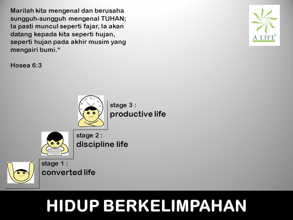 HIDUP BERKELIMPAHAN productive life discipline life converted life