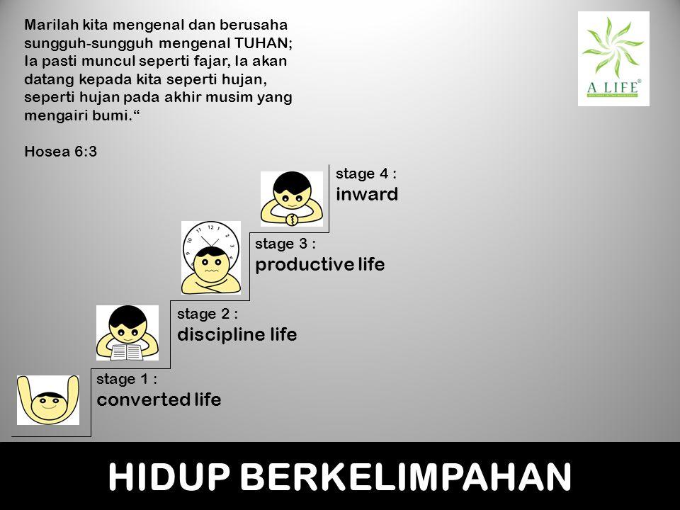 HIDUP BERKELIMPAHAN inward productive life discipline life