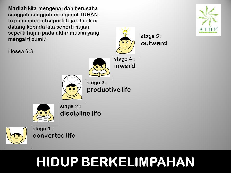 HIDUP BERKELIMPAHAN outward inward productive life discipline life