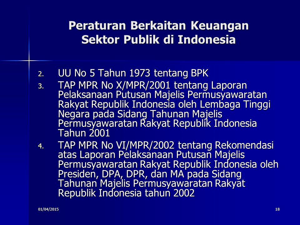 Peraturan Berkaitan Keuangan Sektor Publik di Indonesia