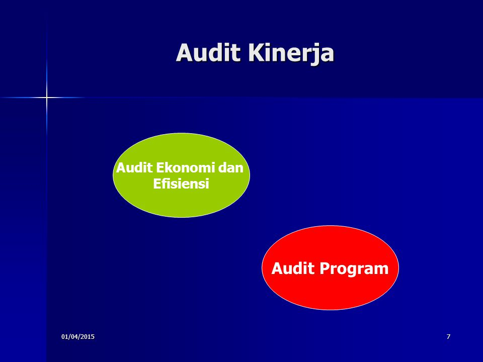 Audit Kinerja Audit Ekonomi dan Efisiensi Audit Program 09/04/2017