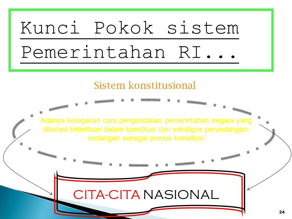 Sistem konstitusional