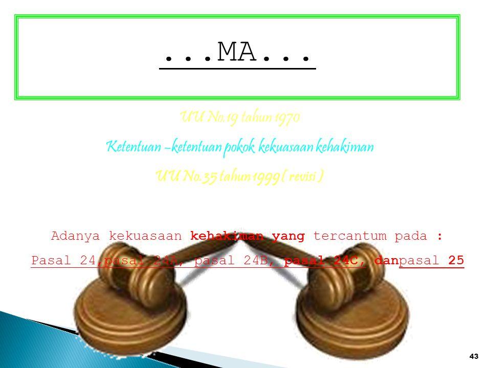 ...MA... UU No.19 tahun 1970. Ketentuan –ketentuan pokok kekuasaan kehakiman. UU No.35 tahun 1999( revisi )