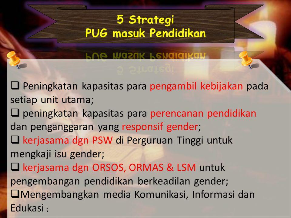 5 Strategi PUG masuk Pendidikan. Peningkatan kapasitas para pengambil kebijakan pada setiap unit utama;