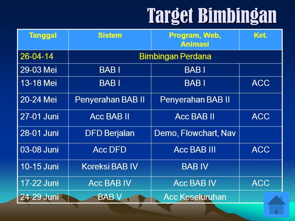 Target Bimbingan 26-04-14 Bimbingan Perdana 29-03 Mei BAB I 13-18 Mei