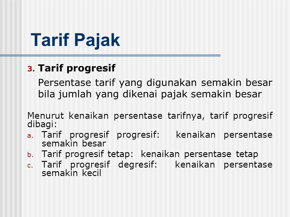 Tarif Pajak Tarif progresif