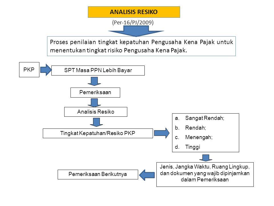 ANALISIS RESIKO (Per-16/PJ/2009) Proses penilaian tingkat kepatuhan Pengusaha Kena Pajak untuk menentukan tingkat risiko Pengusaha Kena Pajak.