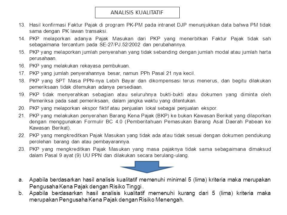 ANALISIS KUALITATIF Hasil konfirmasi Faktur Pajak di program PK-PM pada intranet DJP menunjukkan data bahwa PM tidak sama dengan PK lawan transaksi.