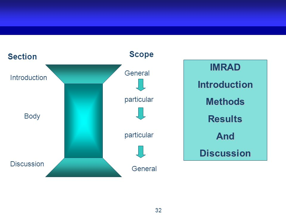 IMRAD Introduction Methods Results And Discussion