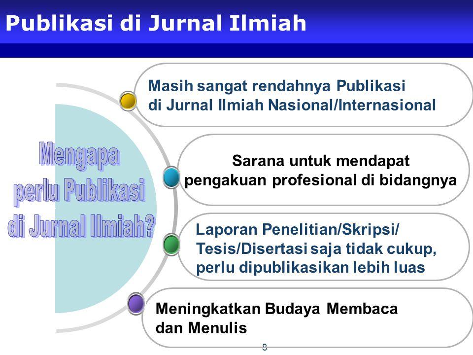 Publikasi di Jurnal Ilmiah