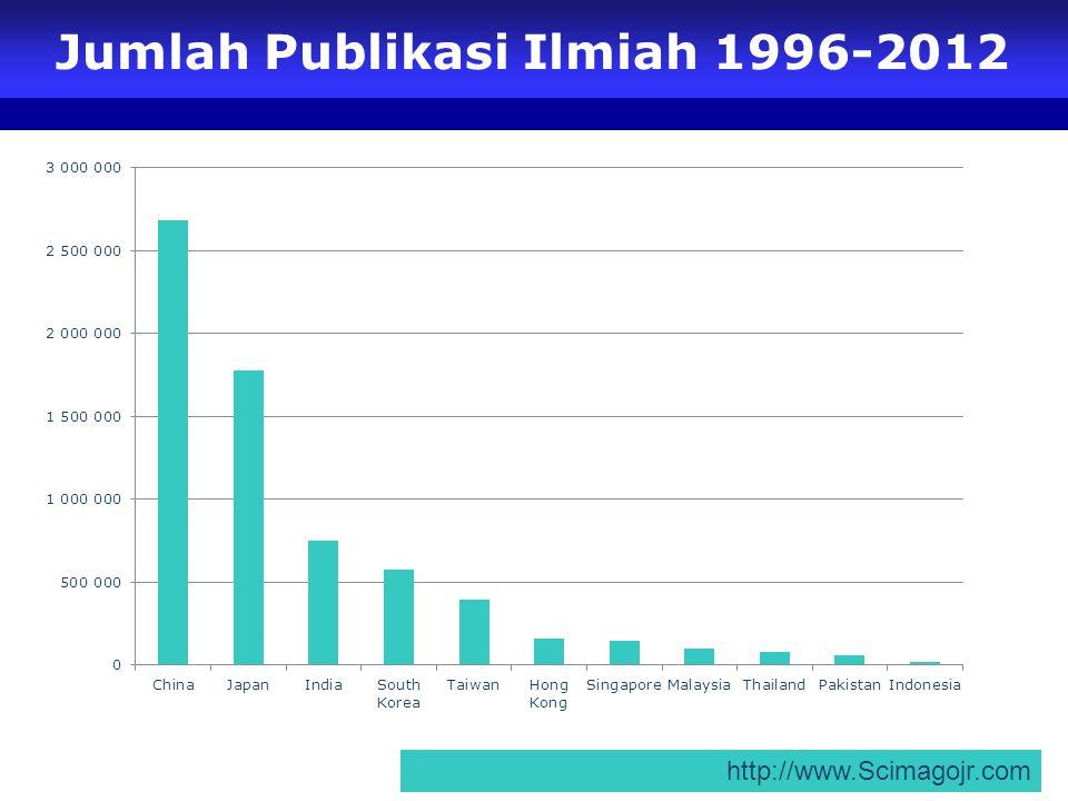 Jumlah Publikasi Ilmiah 1996-2012