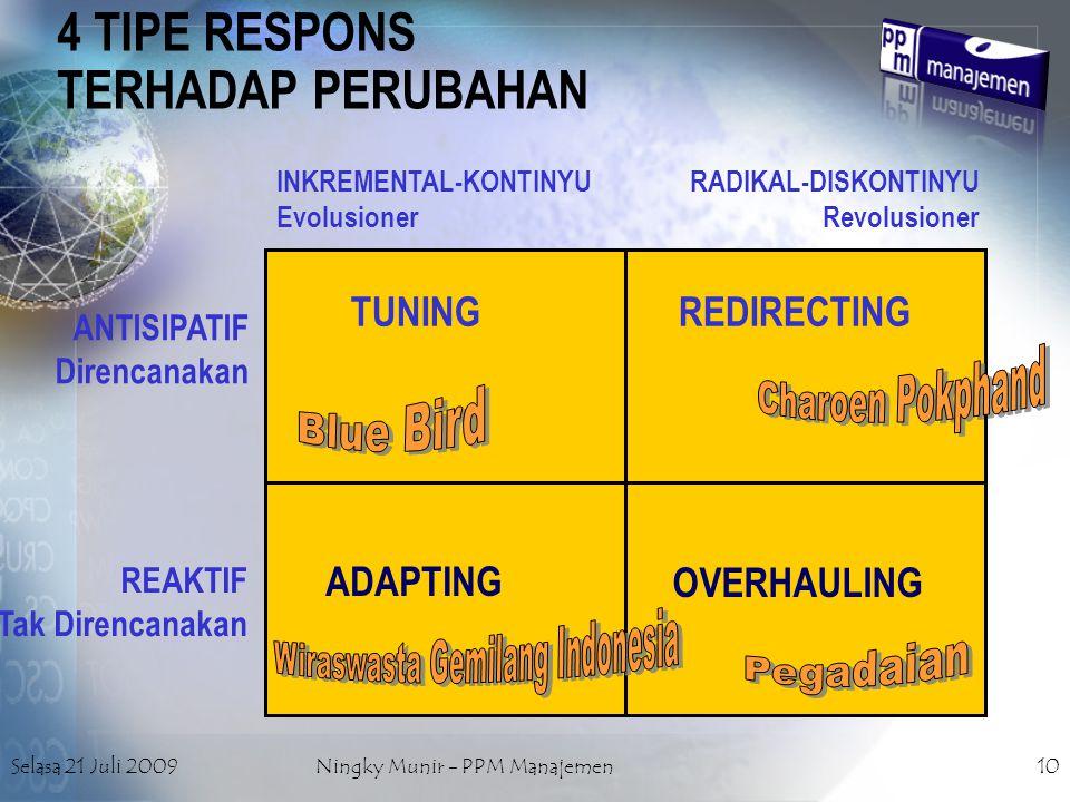 4 TIPE RESPONS TERHADAP PERUBAHAN