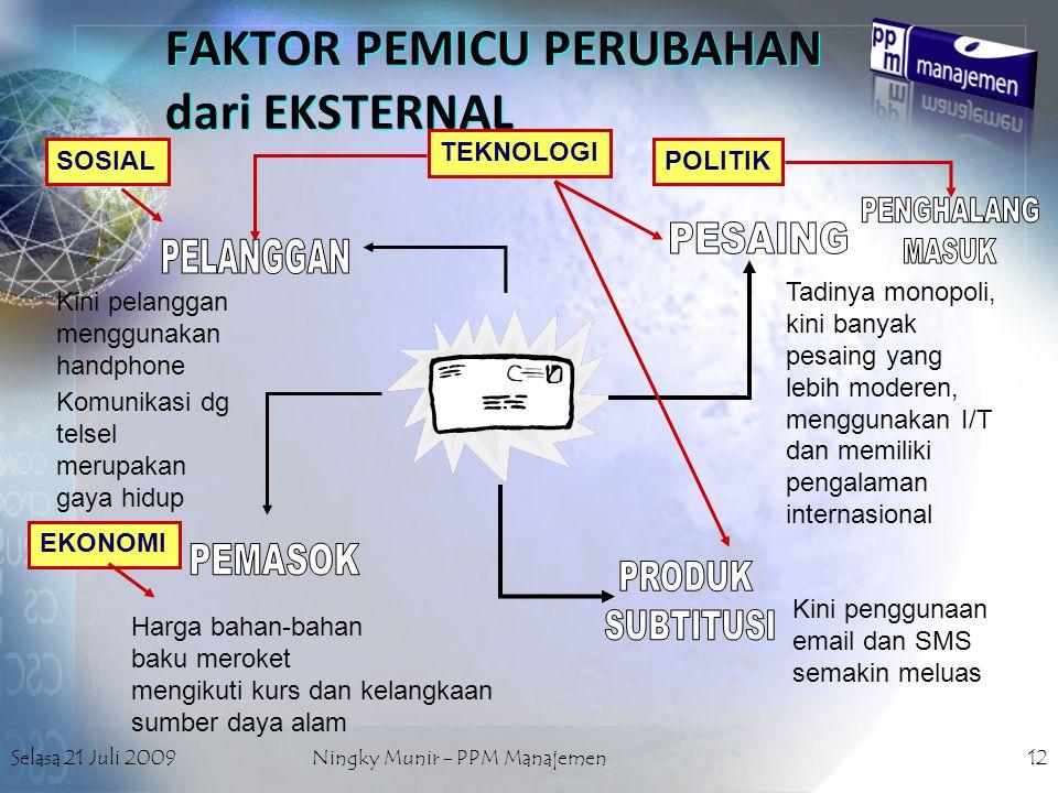 FAKTOR PEMICU PERUBAHAN dari EKSTERNAL