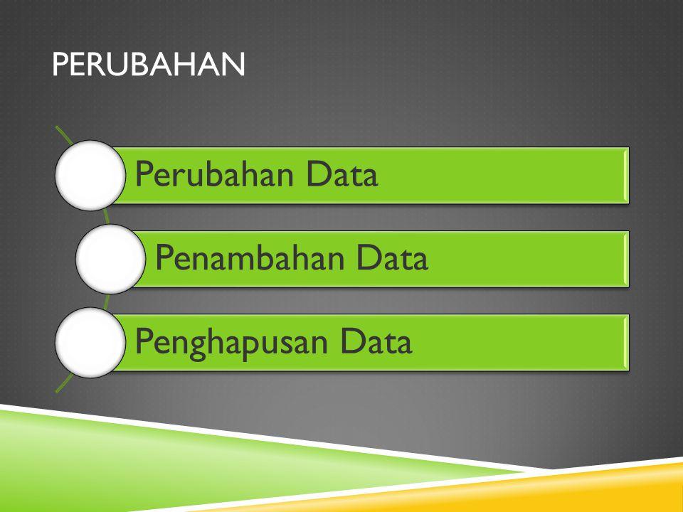 PERUBAHAN Perubahan Data Penambahan Data Penghapusan Data
