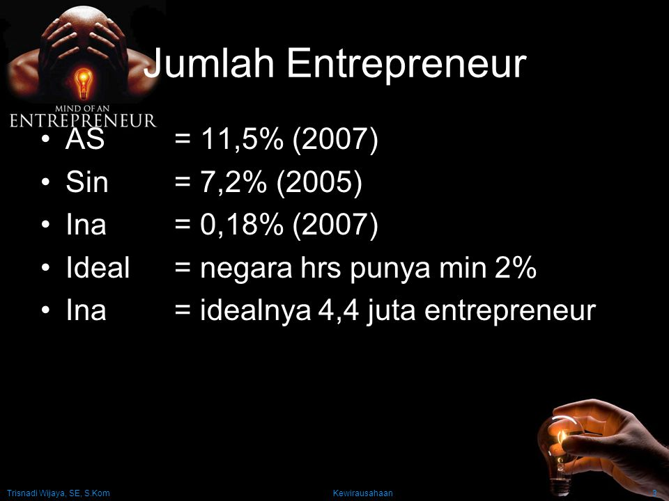 Jumlah Entrepreneur AS = 11,5% (2007) Sin = 7,2% (2005)