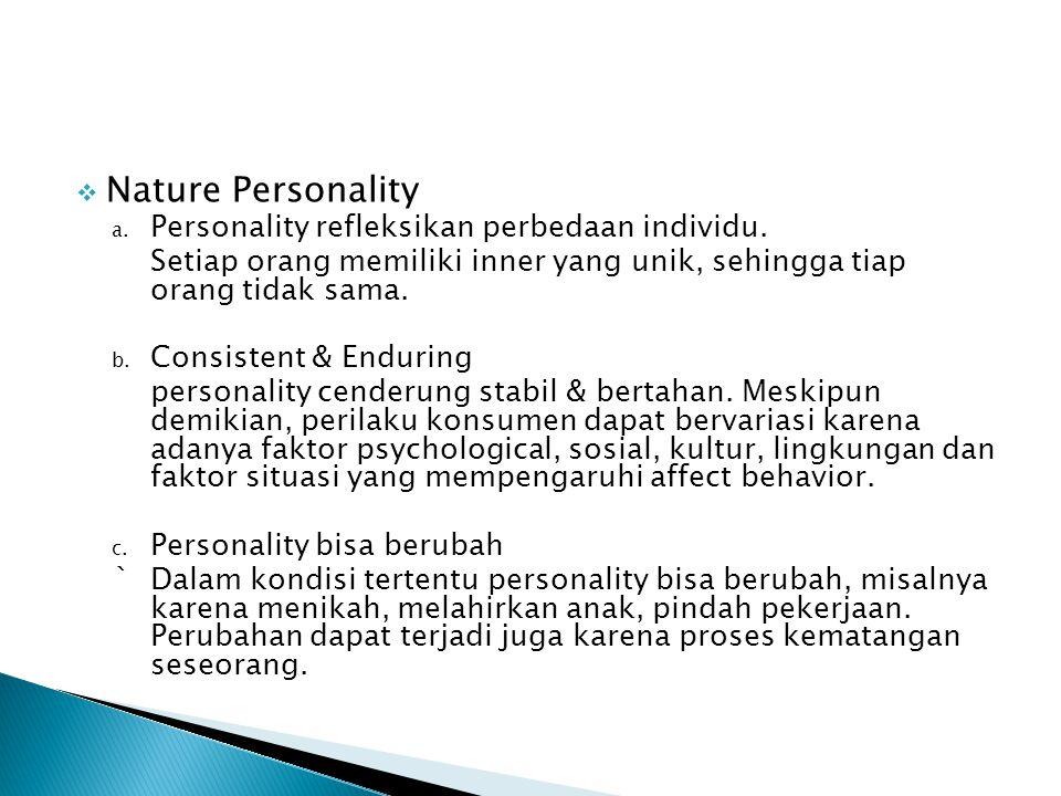 Nature Personality Personality refleksikan perbedaan individu.