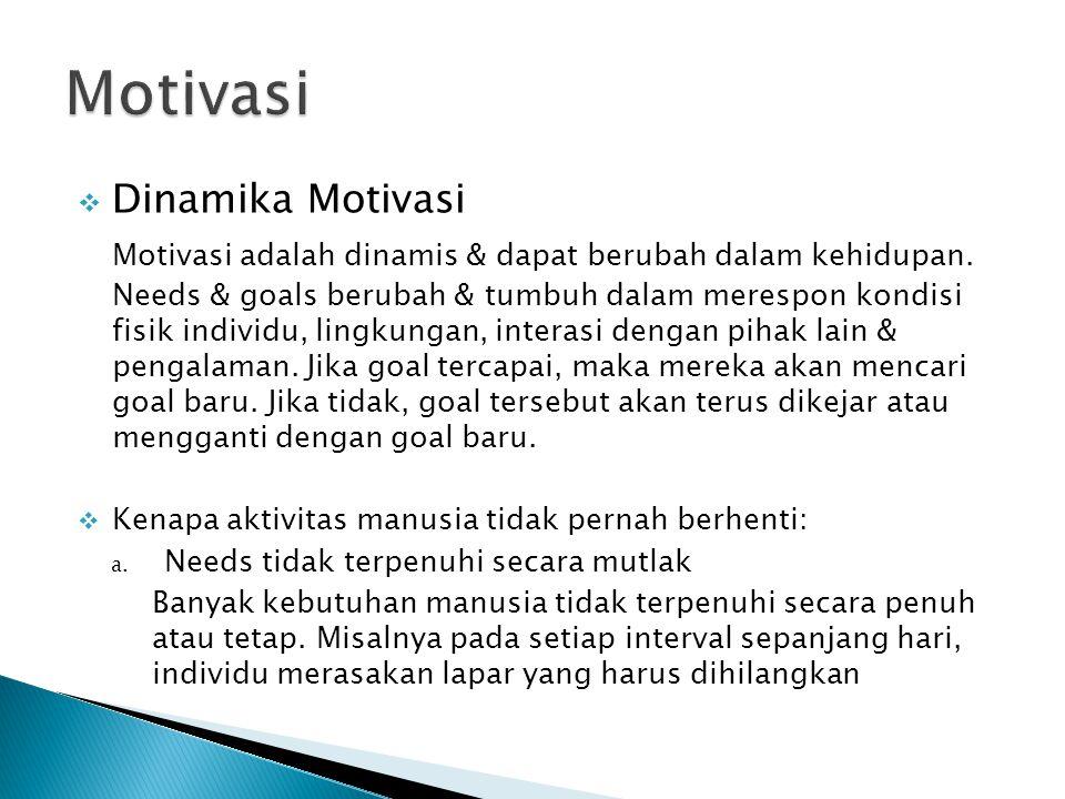Motivasi Dinamika Motivasi