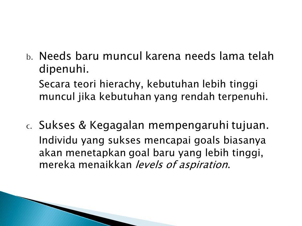 Needs baru muncul karena needs lama telah dipenuhi.