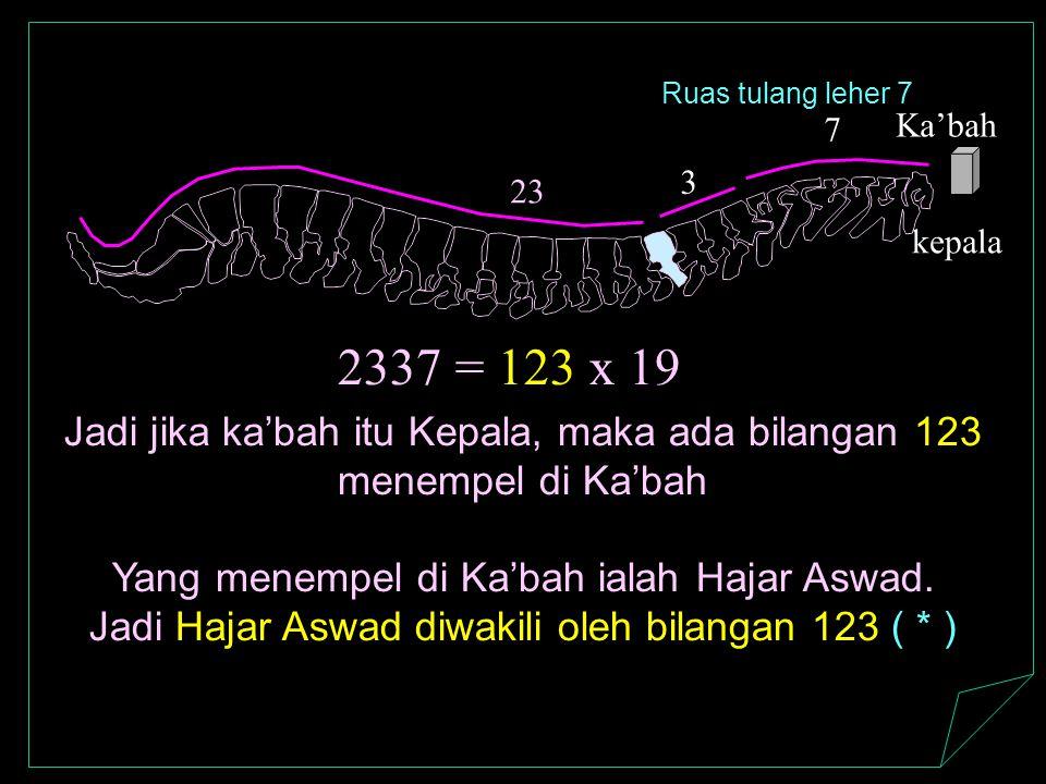 Ruas tulang leher 7 7. Ka'bah. 3. 23. kepala. 2337 = 123 x 19. Jadi jika ka'bah itu Kepala, maka ada bilangan 123 menempel di Ka'bah.