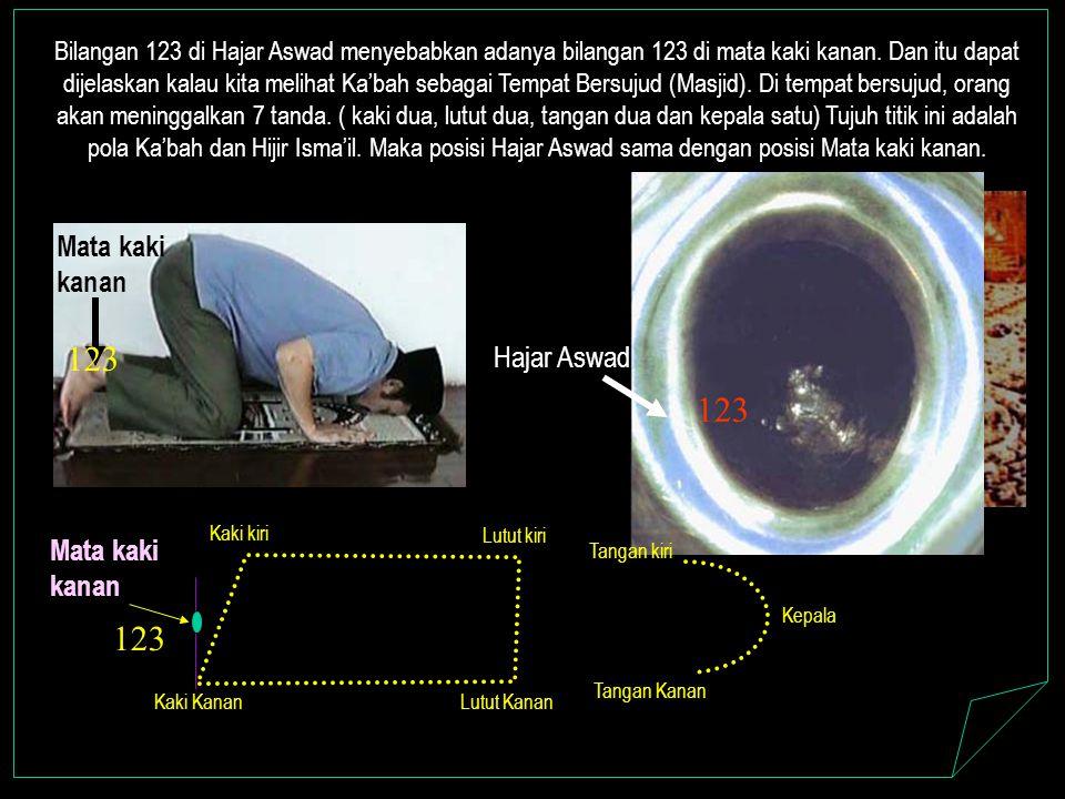 123 123 123 Mata kaki kanan Hajar Aswad Mata kaki kanan
