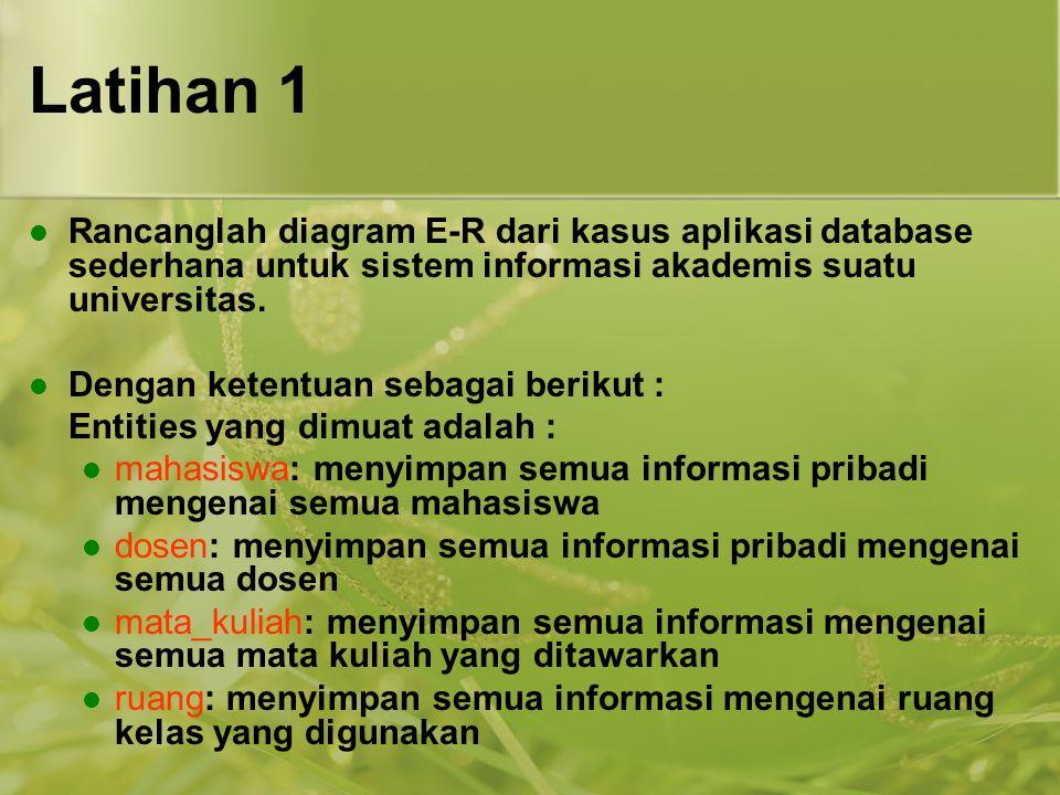 Latihan 1 Rancanglah diagram E-R dari kasus aplikasi database sederhana untuk sistem informasi akademis suatu universitas.