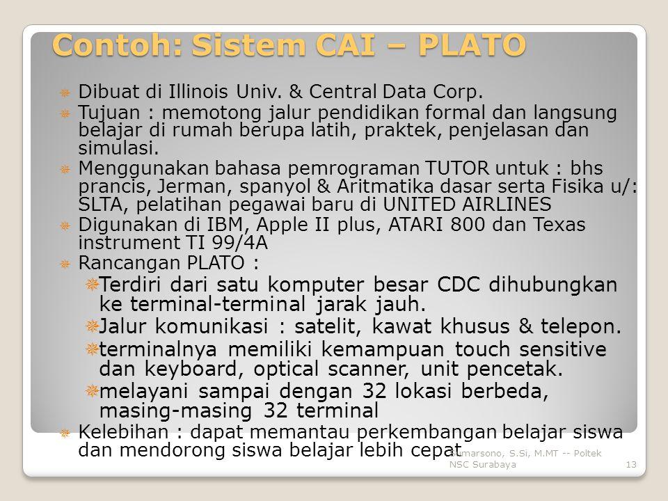 Contoh: Sistem CAI – PLATO