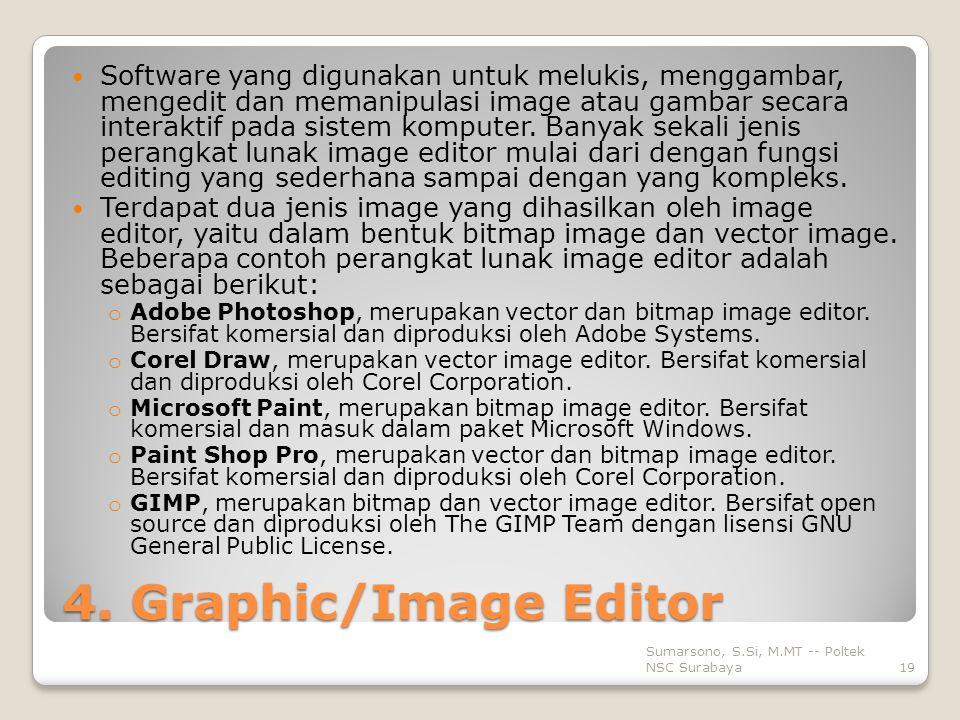 Software yang digunakan untuk melukis, menggambar, mengedit dan memanipulasi image atau gambar secara interaktif pada sistem komputer. Banyak sekali jenis perangkat lunak image editor mulai dari dengan fungsi editing yang sederhana sampai dengan yang kompleks.