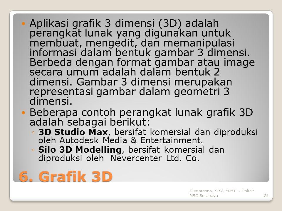 Aplikasi grafik 3 dimensi (3D) adalah perangkat lunak yang digunakan untuk membuat, mengedit, dan memanipulasi informasi dalam bentuk gambar 3 dimensi. Berbeda dengan format gambar atau image secara umum adalah dalam bentuk 2 dimensi. Gambar 3 dimensi merupakan representasi gambar dalam geometri 3 dimensi.