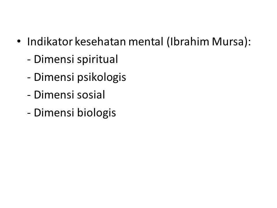 Indikator kesehatan mental (Ibrahim Mursa):