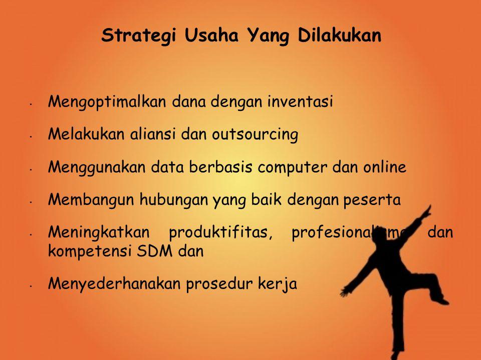 Strategi Usaha Yang Dilakukan