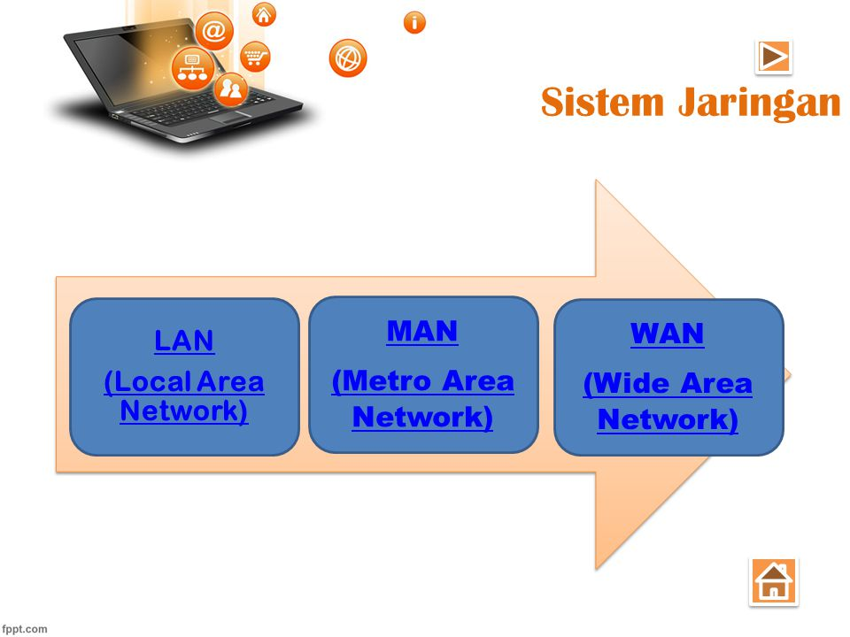 Sistem Jaringan (Local Area Network) LAN (Metro Area Network) MAN